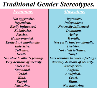 traditional_gender_stereotypes__by_thearchosaurking-d5e5ctd